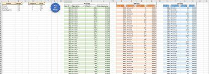 ABC Analyze in Microsoft Excel