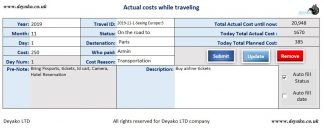 Planning and budgeting Travel