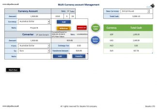 Multiple Currency and Exchange Management
